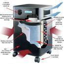 Austin Air Pet Machine Air Cleaner