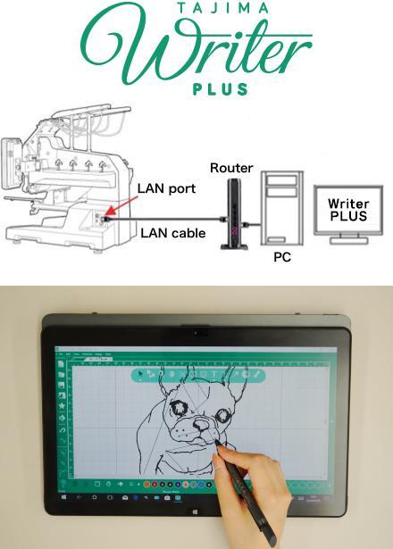 Transmit designs to SAI from a PC (Writer PLUS) via a LAN connection